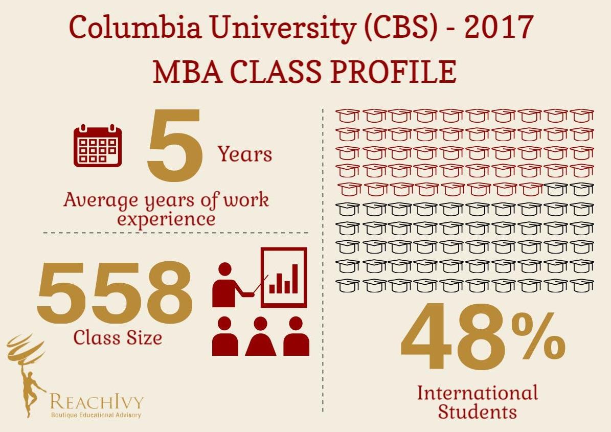 columbia-cbs