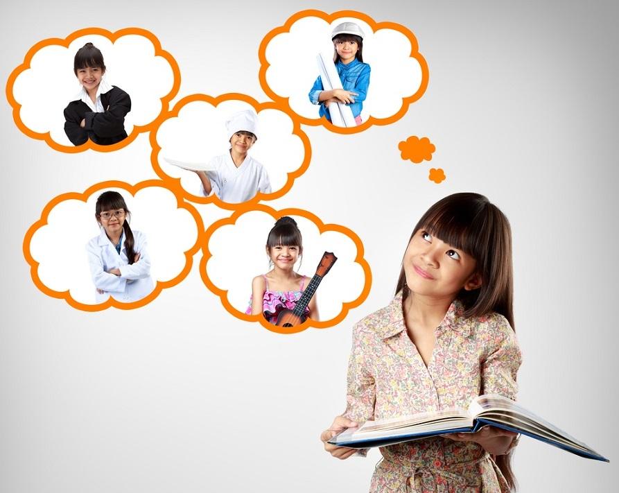 Choosing curricular - Blog