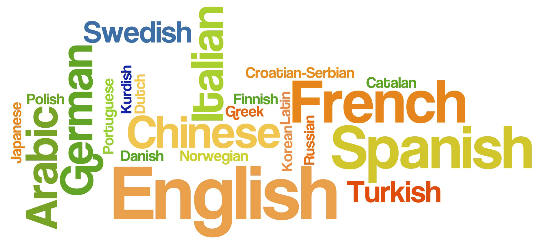 Study Abroad Languages